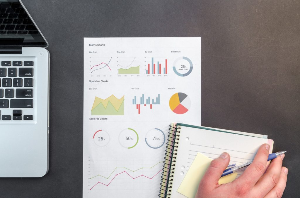 market analysis for your business, showing statistics